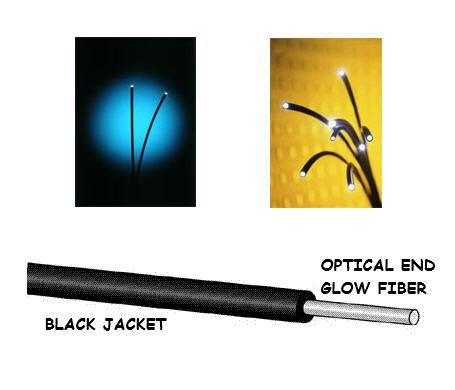 fibra optica con 800 filamentos de .5mm diam 23 cm largo